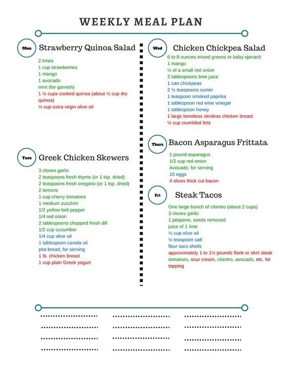 Healthy Weekly Meal Plan Grocery List – 4.9.16