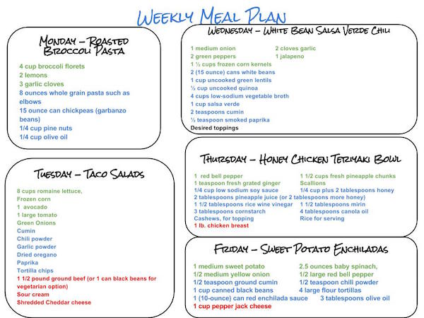 Weekly Meal Plan and Grocery List 10.10.15